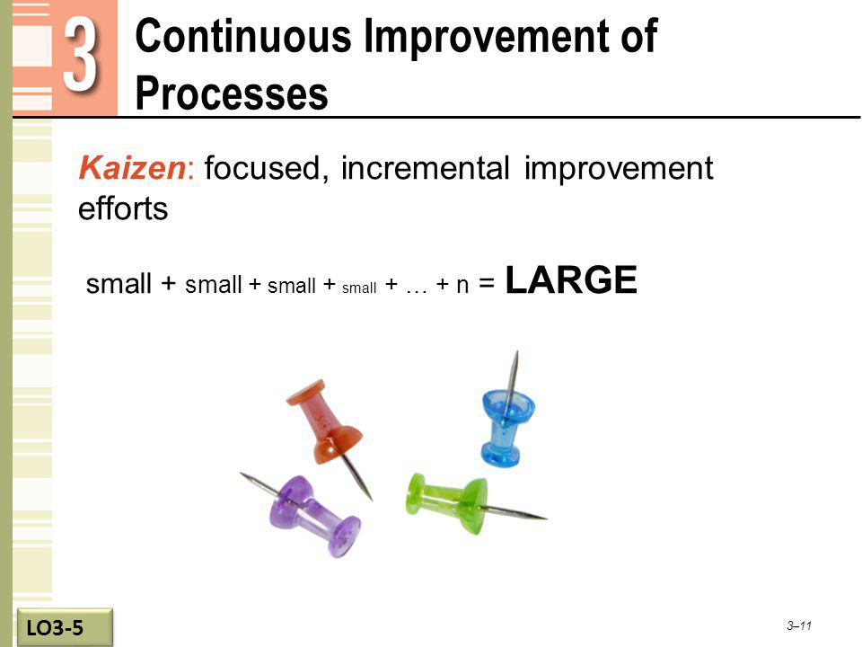 Continuous Improvement of Processes Kaizen: focused, incremental improvement efforts small + small + small + small + … + n = LARGE 3–11 LO3-5