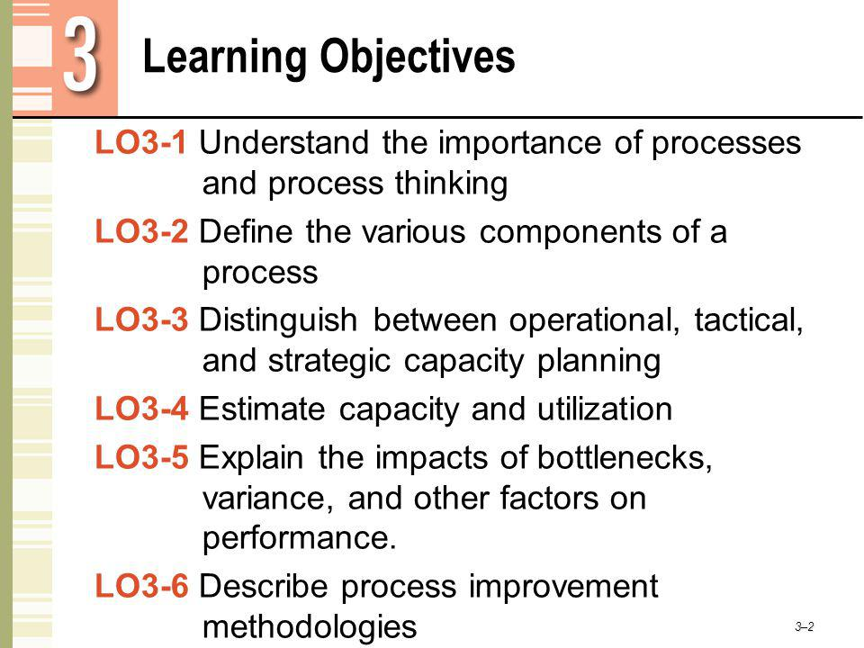Learning Objectives LO3-1 Understand the importance of processes and process thinking LO3-2 Define the various components of a process LO3-3 Distingui