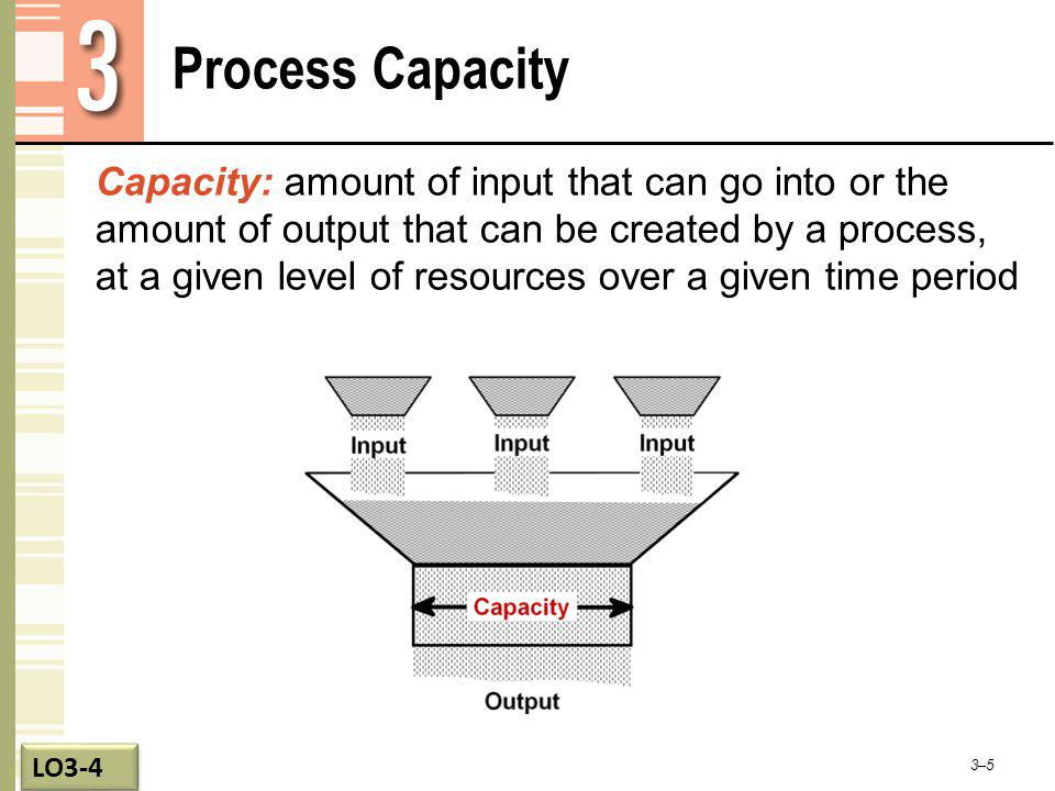 Process Capacity Capacity: amount of input that can go into or the amount of output that can be created by a process, at a given level of resources ov
