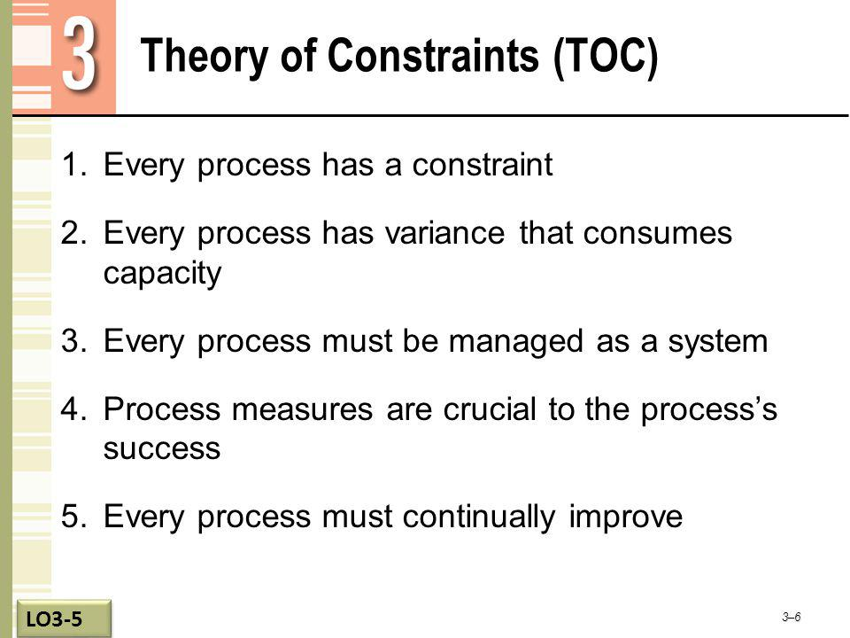 Theory of Constraints (TOC) 1.Every process has a constraint 2.Every process has variance that consumes capacity 3.Every process must be managed as a