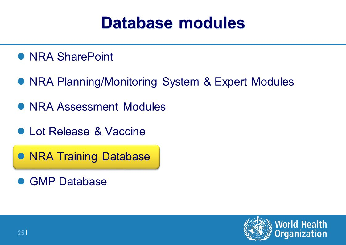 | 25 | Database modules NRA SharePoint NRA Planning/Monitoring System & Expert Modules NRA Assessment Modules Lot Release & Vaccine NRA Training Datab