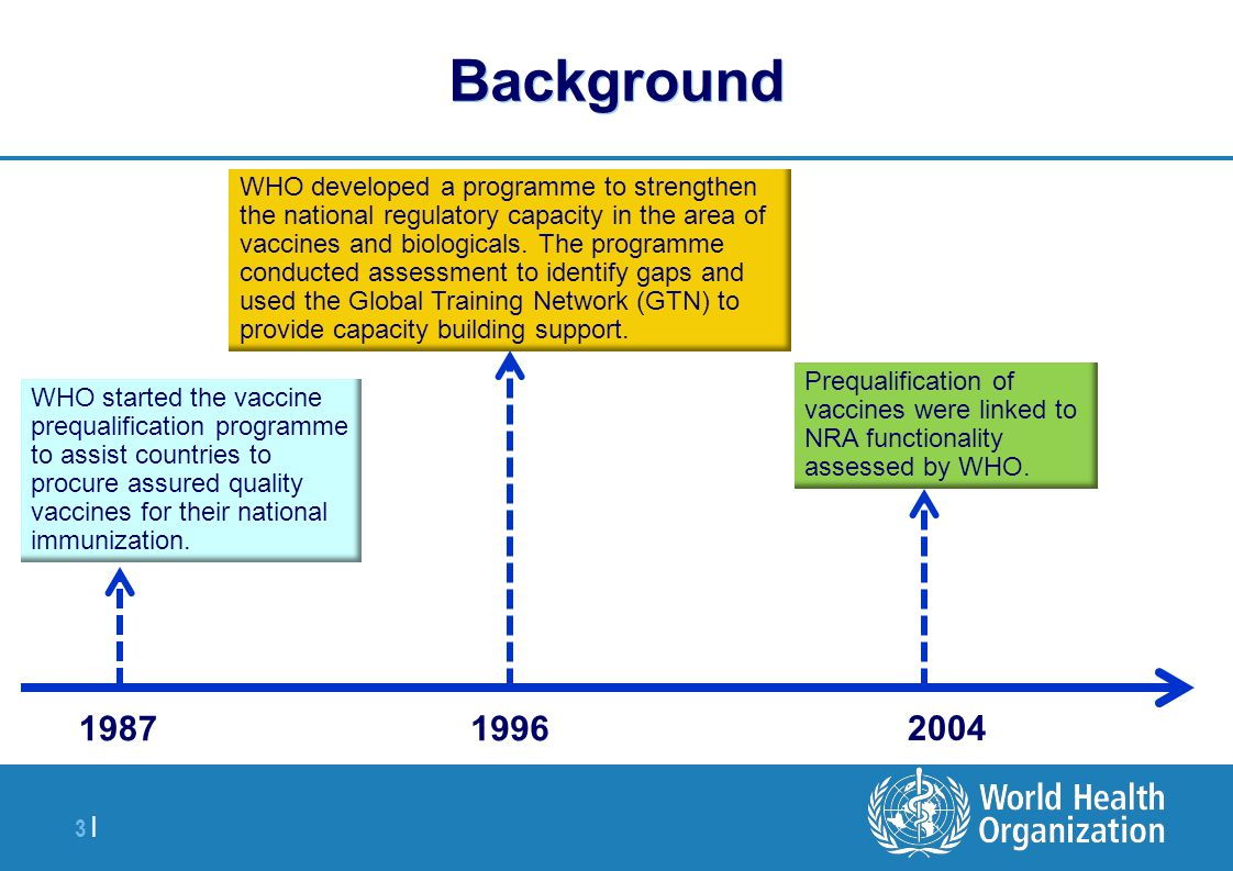| 3 |3 | Background WHO started the vaccine prequalification programme to assist countries to procure assured quality vaccines for their national immu