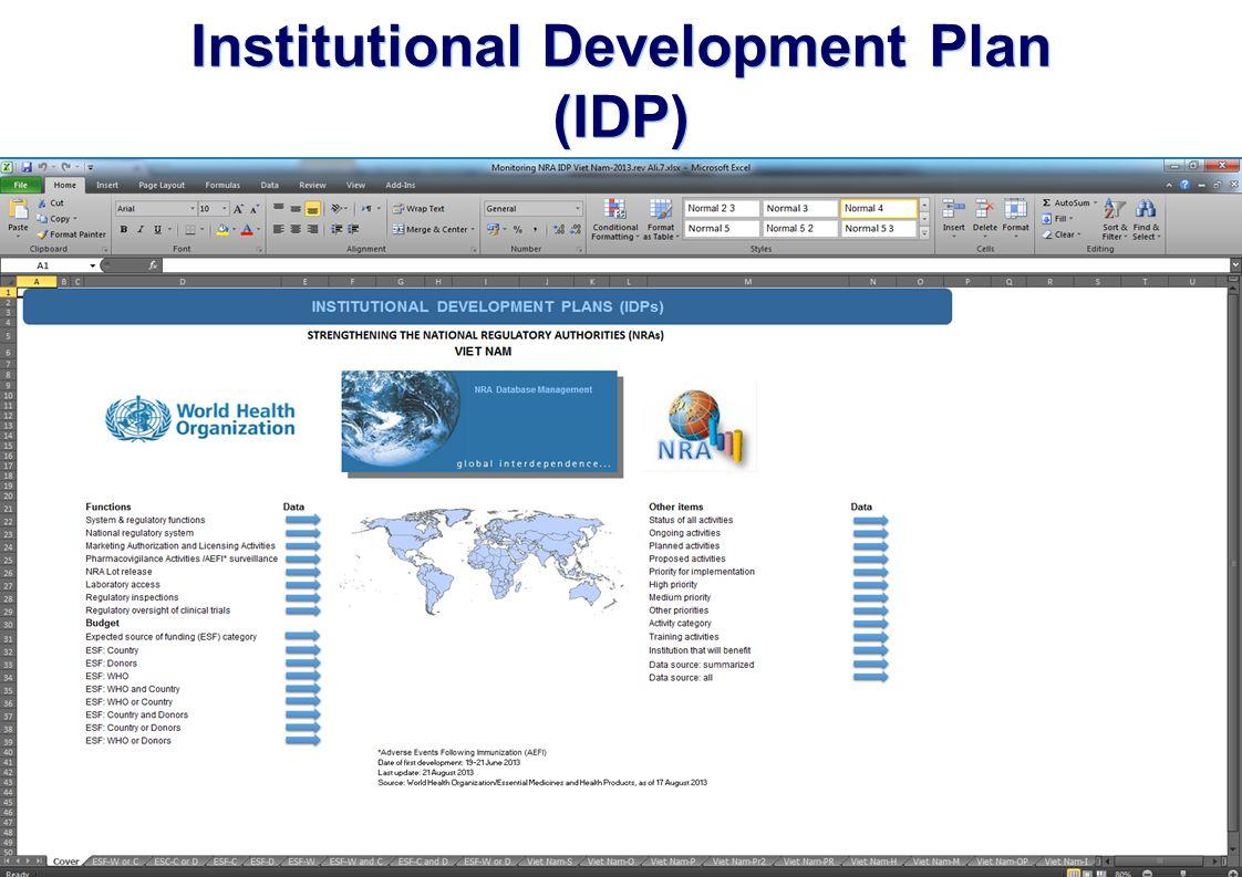 | 6 |6 | Institutional Development Plan (IDP)
