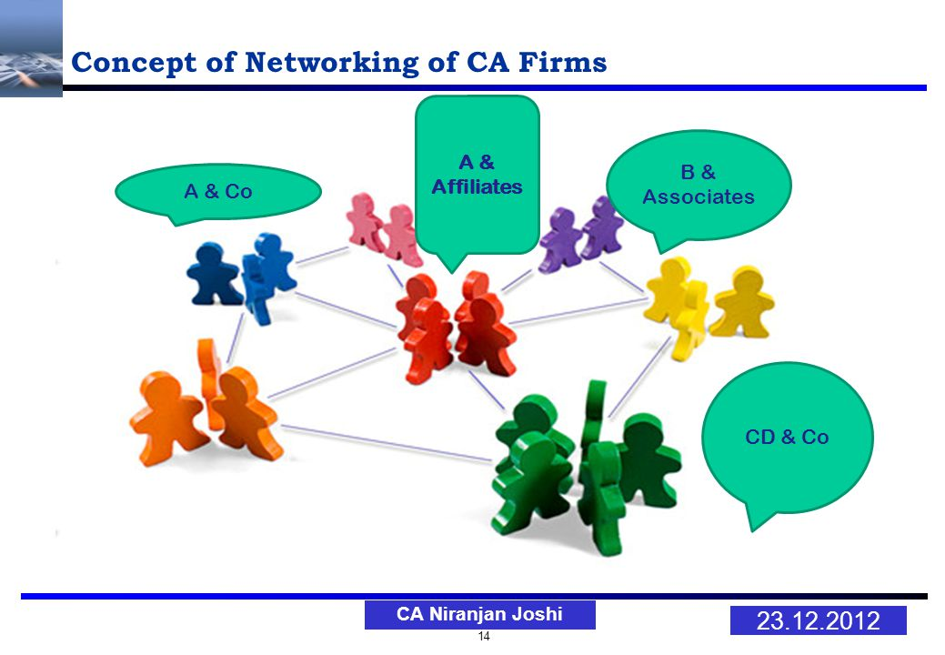 14 23.12.2012 CA Niranjan Joshi Concept of Networking of CA Firms A & Co A & Affiliates B & Associates CD & Co
