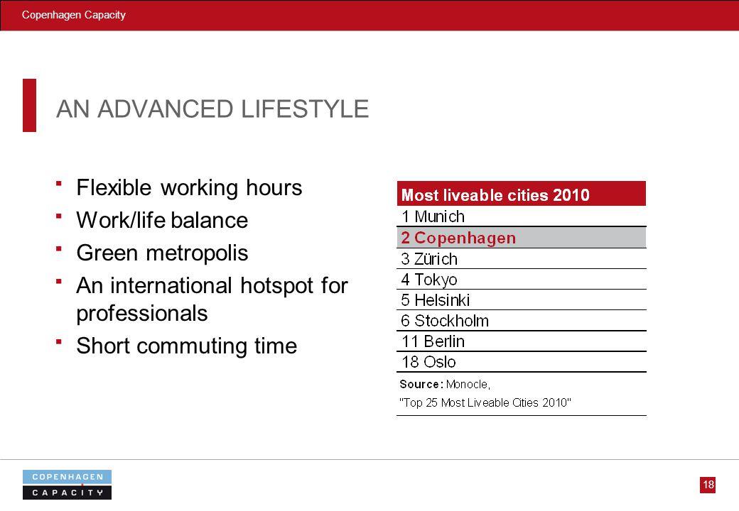 Copenhagen Capacity 18 AN ADVANCED LIFESTYLE Flexible working hours Work/life balance Green metropolis An international hotspot for professionals Short commuting time