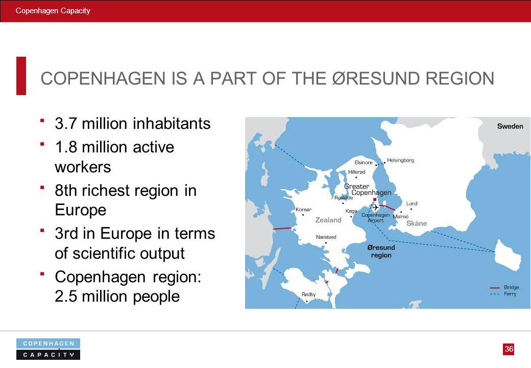 Copenhagen Capacity 36 COPENHAGEN IS A PART OF THE ØRESUND REGION 3.7 million inhabitants 1.8 million active workers 8th richest region in Europe 3rd