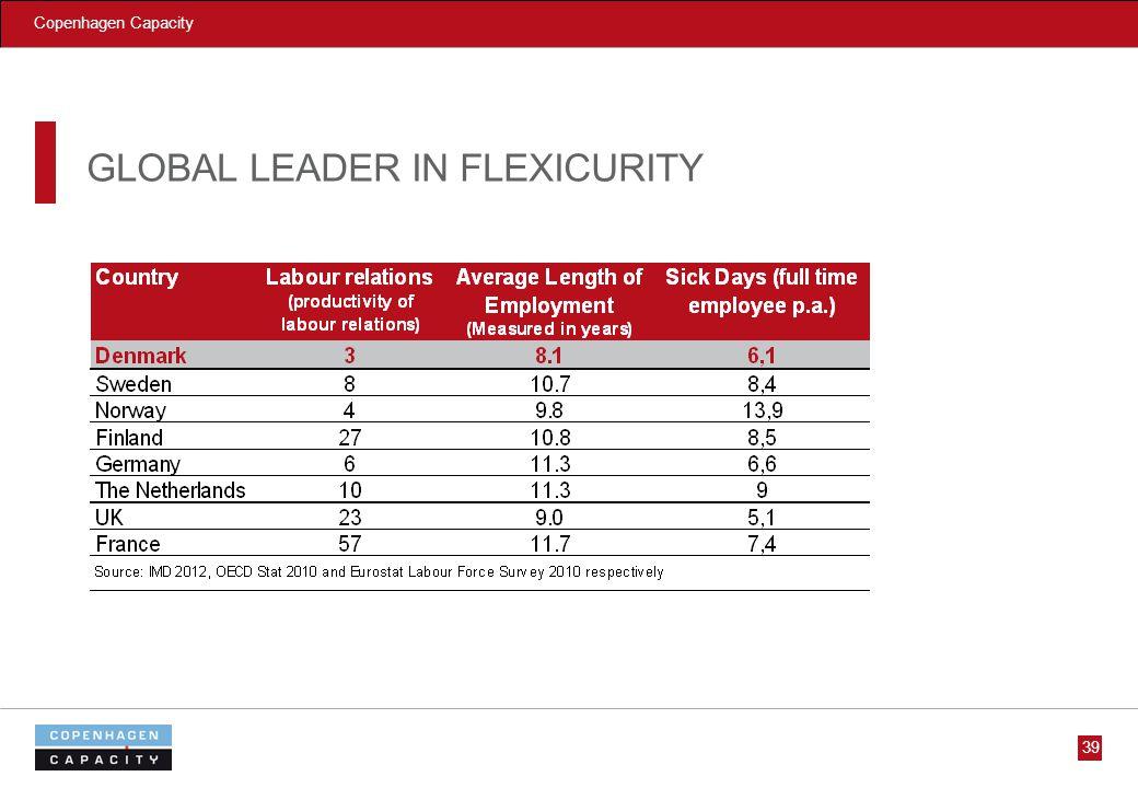 Copenhagen Capacity GLOBAL LEADER IN FLEXICURITY 39