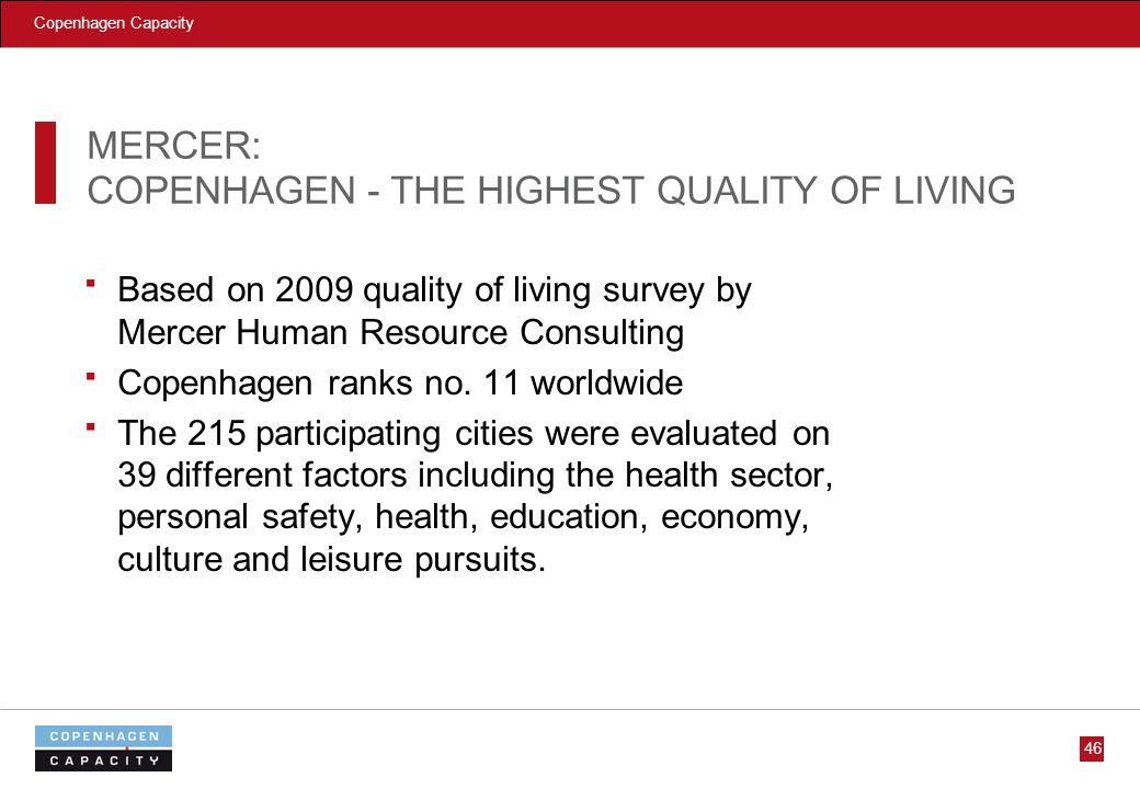 Copenhagen Capacity 46 MERCER: COPENHAGEN - THE HIGHEST QUALITY OF LIVING Based on 2009 quality of living survey by Mercer Human Resource Consulting Copenhagen ranks no.
