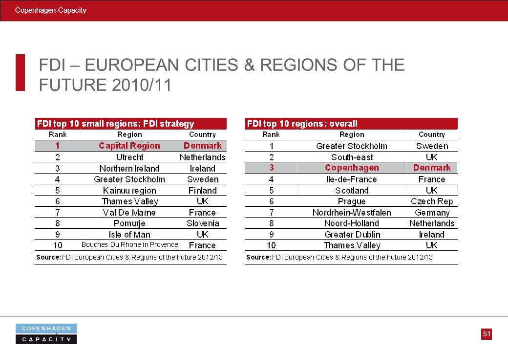 Copenhagen Capacity FDI – EUROPEAN CITIES & REGIONS OF THE FUTURE 2010/11 51