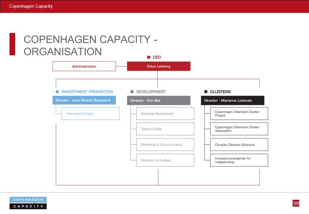 Copenhagen Capacity COPENHAGEN CAPACITY - ORGANISATION 59