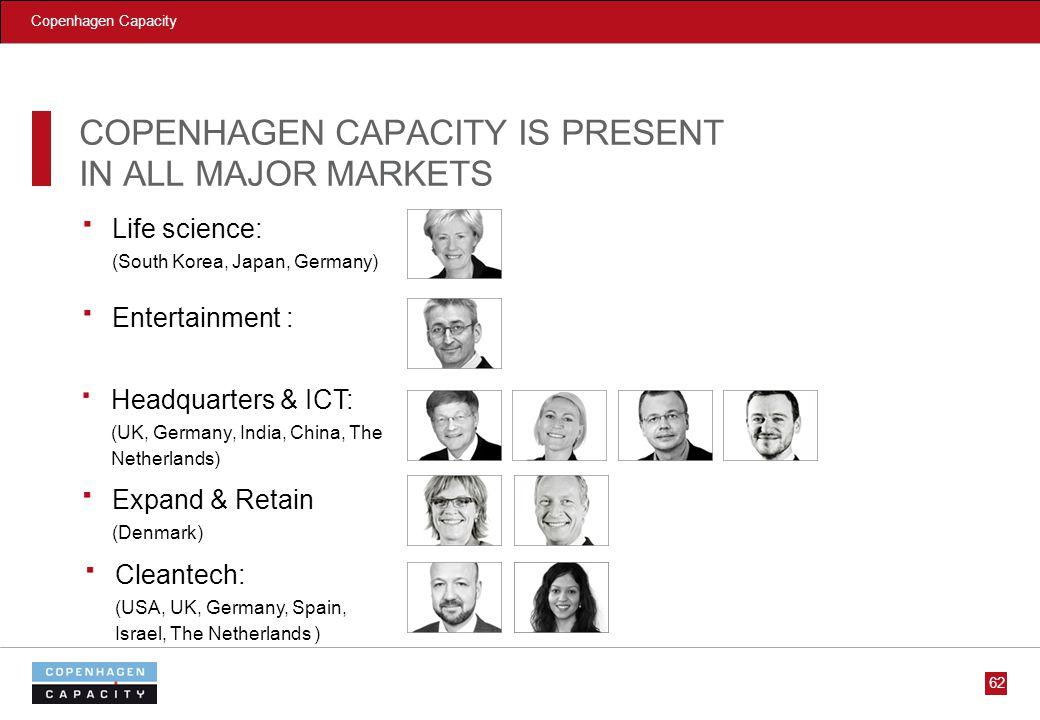 Copenhagen Capacity 62 COPENHAGEN CAPACITY IS PRESENT IN ALL MAJOR MARKETS Life science: (South Korea, Japan, Germany) Entertainment : Headquarters & ICT: (UK, Germany, India, China, The Netherlands) Cleantech: (USA, UK, Germany, Spain, Israel, The Netherlands ) Expand & Retain (Denmark)