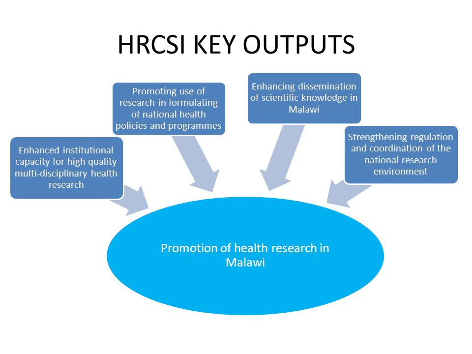 Promotion of health research in Malawi Enhanced institutional capacity for high quality multi-disciplinary health research Promoting use of research in formulating of national health policies and programmes Enhancing dissemination of scientific knowledge in Malawi Strengthening regulation and coordination of the national research environment HRCSI KEY OUTPUTS