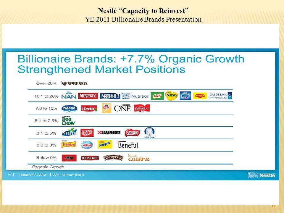 Nestlé Capacity to Reinvest YE 2011 Billionaire Brands Presentation 10
