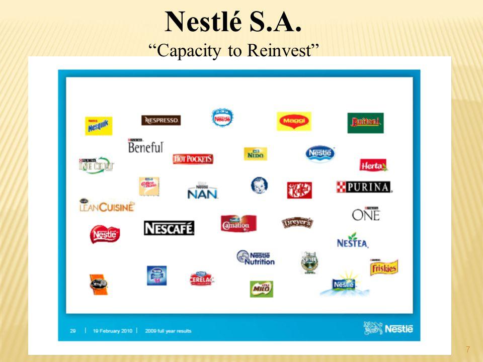 7 Nestlé S.A. Capacity to Reinvest