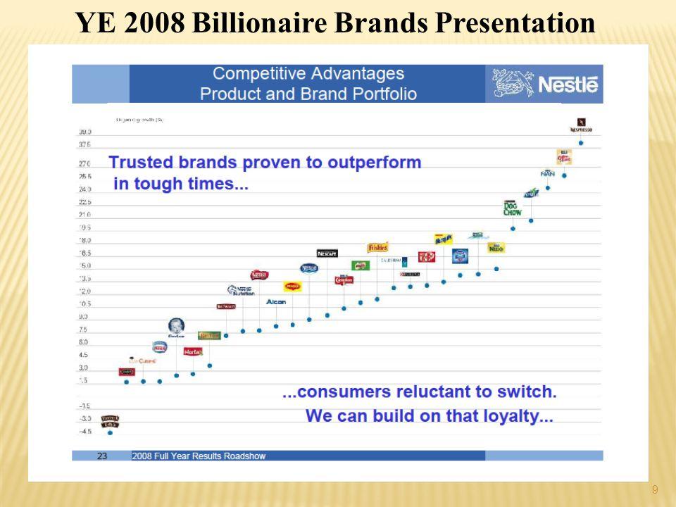 YE 2008 Billionaire Brands Presentation 9