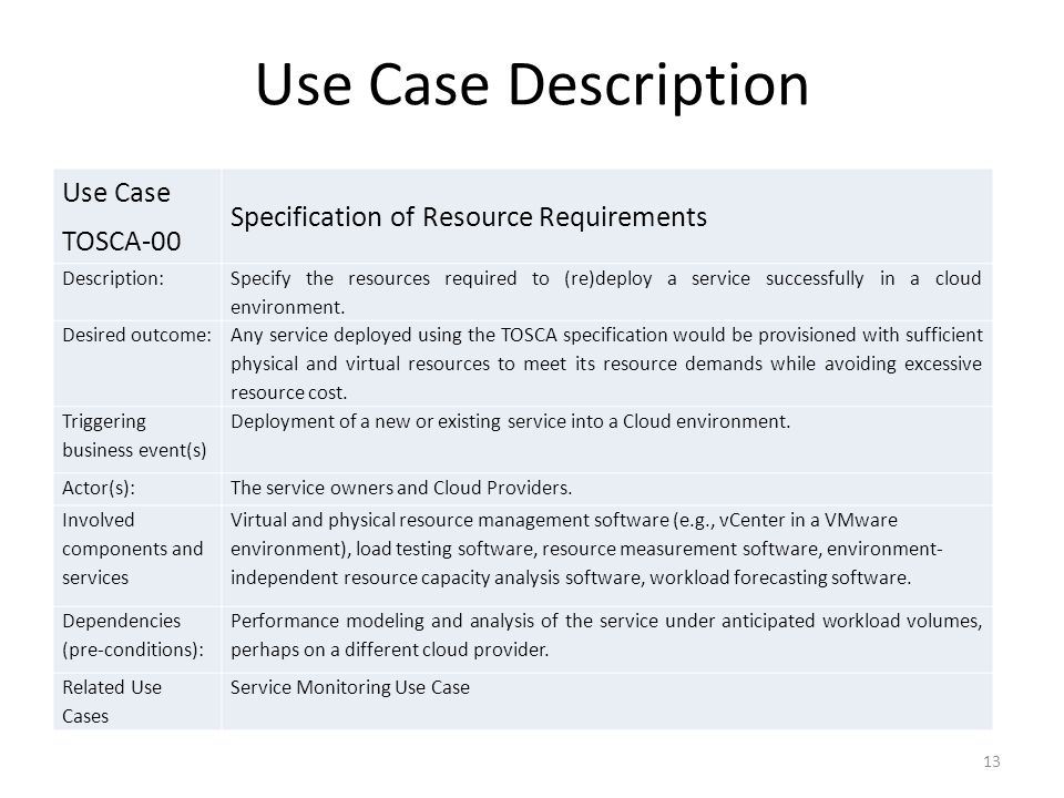 Use Case Description Use Case TOSCA-00 Specification of Resource Requirements Description: Specify the resources required to (re)deploy a service succ