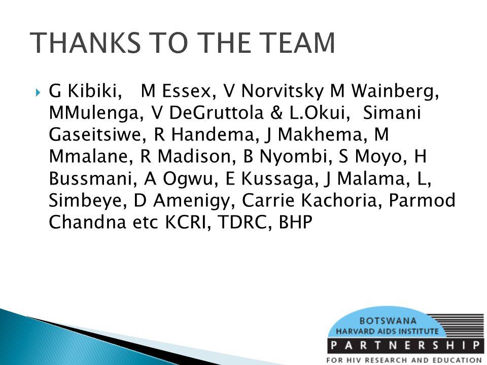 THANKS TO THE TEAM G Kibiki, M Essex, V Norvitsky M Wainberg, MMulenga, V DeGruttola & L.Okui, Simani Gaseitsiwe, R Handema, J Makhema, M Mmalane, R Madison, B Nyombi, S Moyo, H Bussmani, A Ogwu, E Kussaga, J Malama, L, Simbeye, D Amenigy, Carrie Kachoria, Parmod Chandna etc KCRI, TDRC, BHP