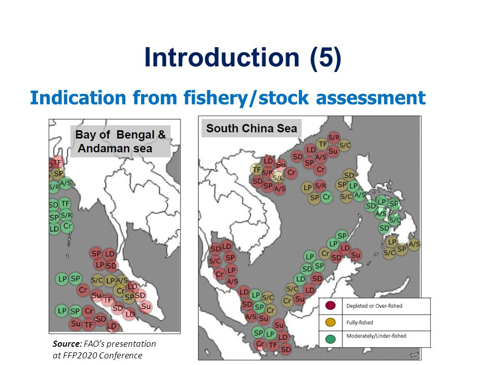 Introduction (5) Indication from fishery/stock assessment Source: FAOs presentation at FFP2020 Conference