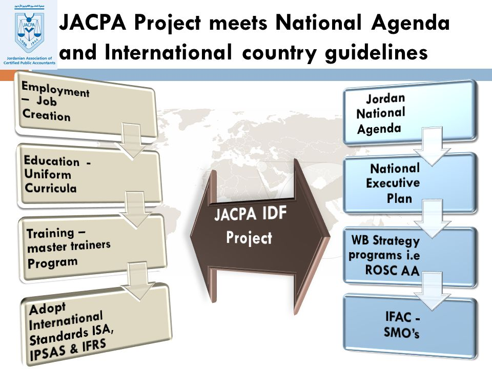 11 JACPA Project meets National Agenda and International country guidelines