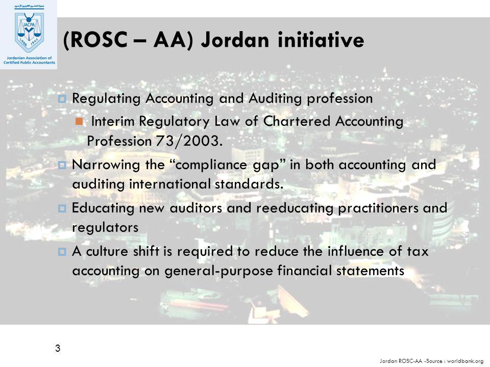 3 3 (ROSC – AA) Jordan initiative Regulating Accounting and Auditing profession Interim Regulatory Law of Chartered Accounting Profession 73/2003.