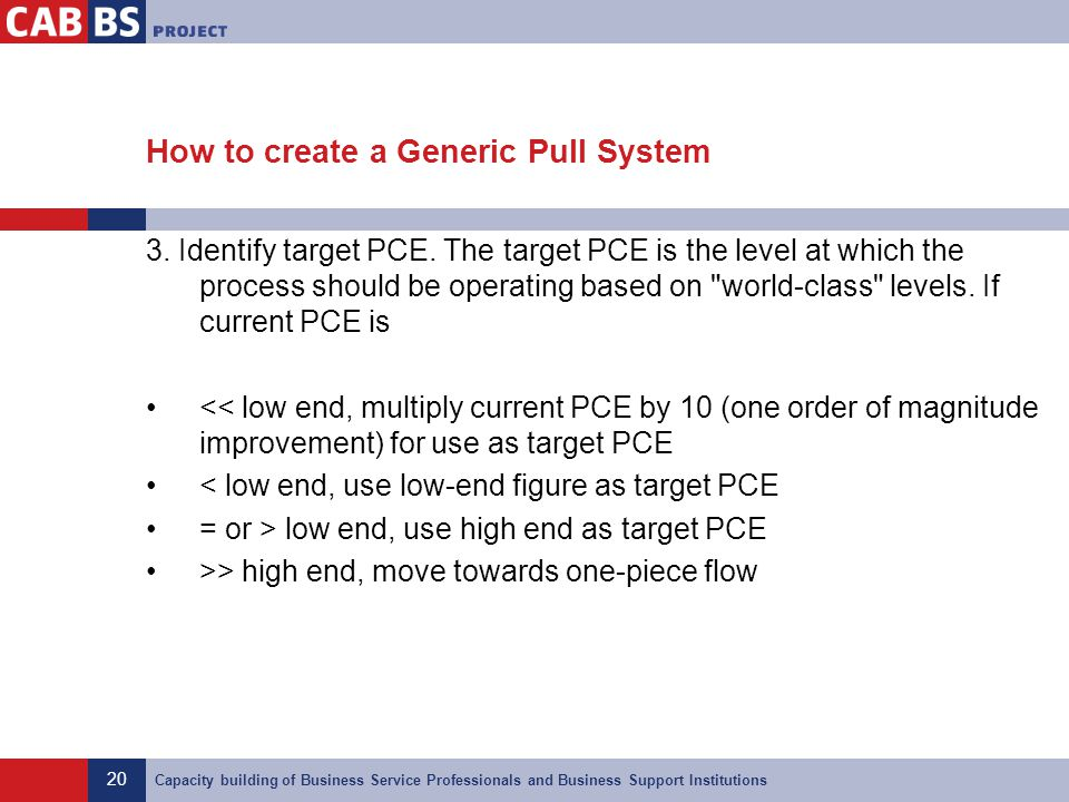 20 Capacity building of Business Service Professionals and Business Support Institutions How to create a Generic Pull System 3. Identify target PCE. T
