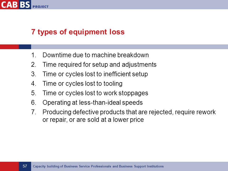 57 Capacity building of Business Service Professionals and Business Support Institutions 7 types of equipment loss 1.Downtime due to machine breakdown