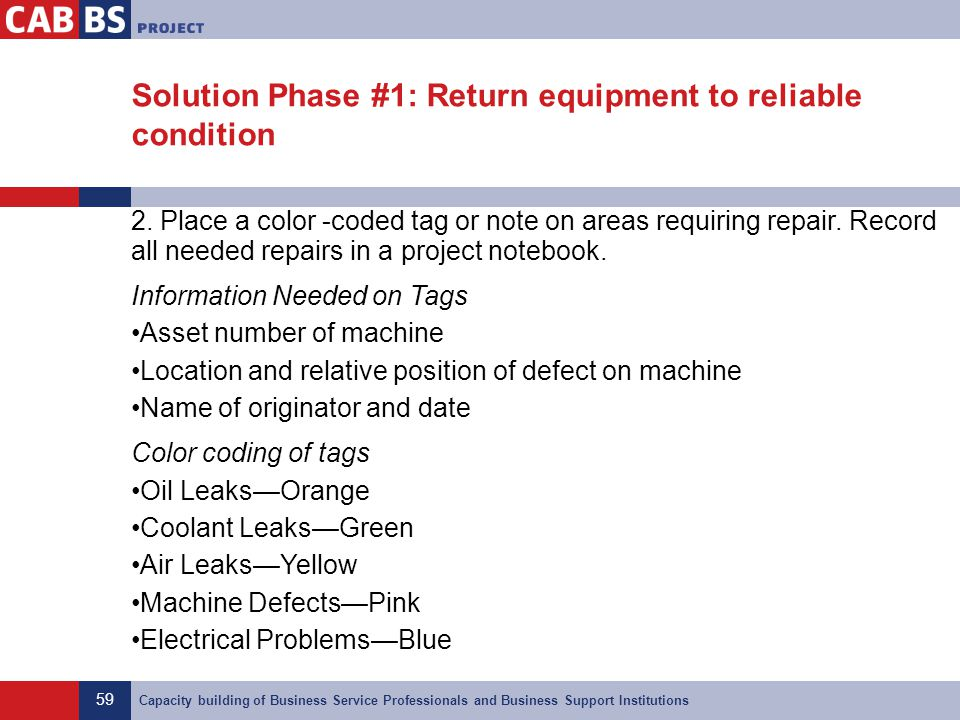 59 Capacity building of Business Service Professionals and Business Support Institutions Solution Phase #1: Return equipment to reliable condition 2.