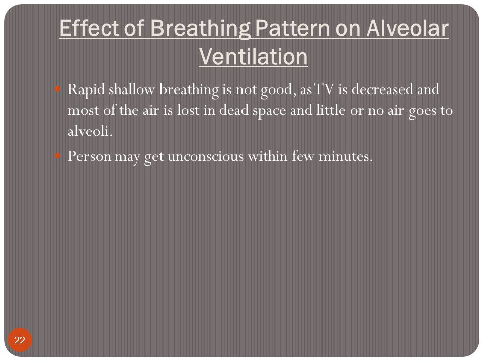 Effect of Breathing Pattern on Alveolar Ventilation 22 Rapid shallow breathing is not good, as TV is decreased and most of the air is lost in dead spa