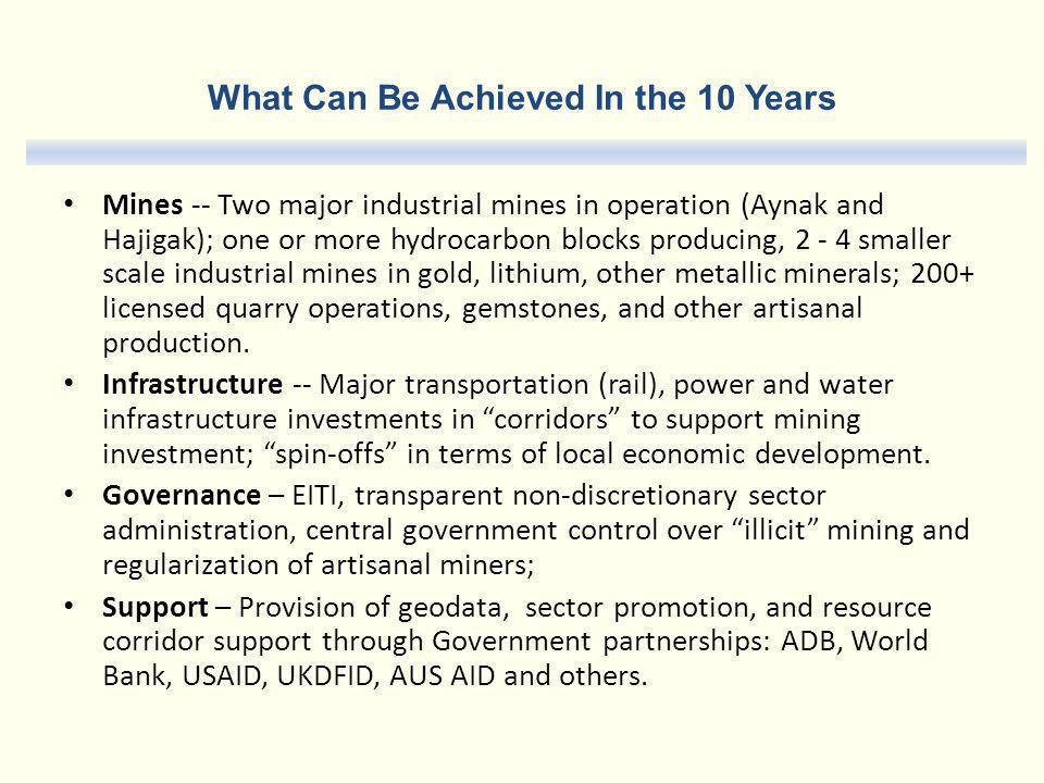 What Can Be Achieved In the 10 Years Mines -- Two major industrial mines in operation (Aynak and Hajigak); one or more hydrocarbon blocks producing, 2