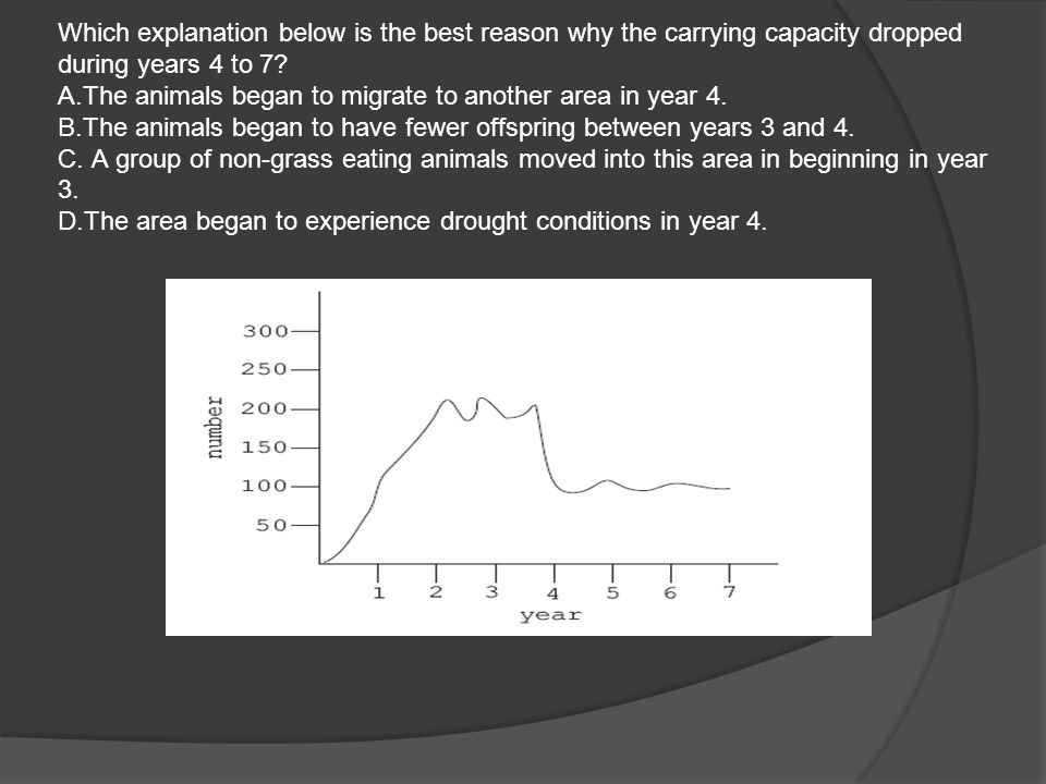 Which explanation below is the best reason why the carrying capacity dropped during years 4 to 7? A.The animals began to migrate to another area in ye