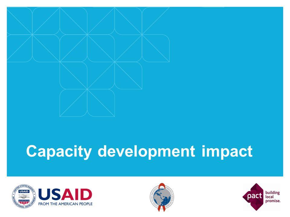 Capacity development impact