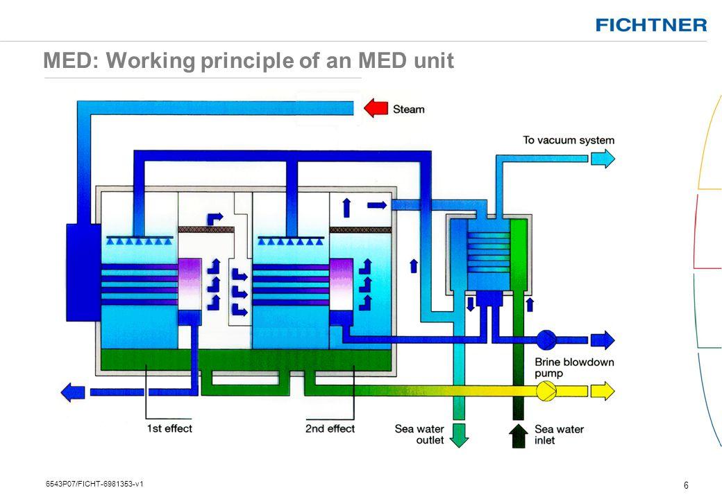 MED: Process flow diagram of a 14 effect MED unit 7 6543P07/FICHT-6981353-v1