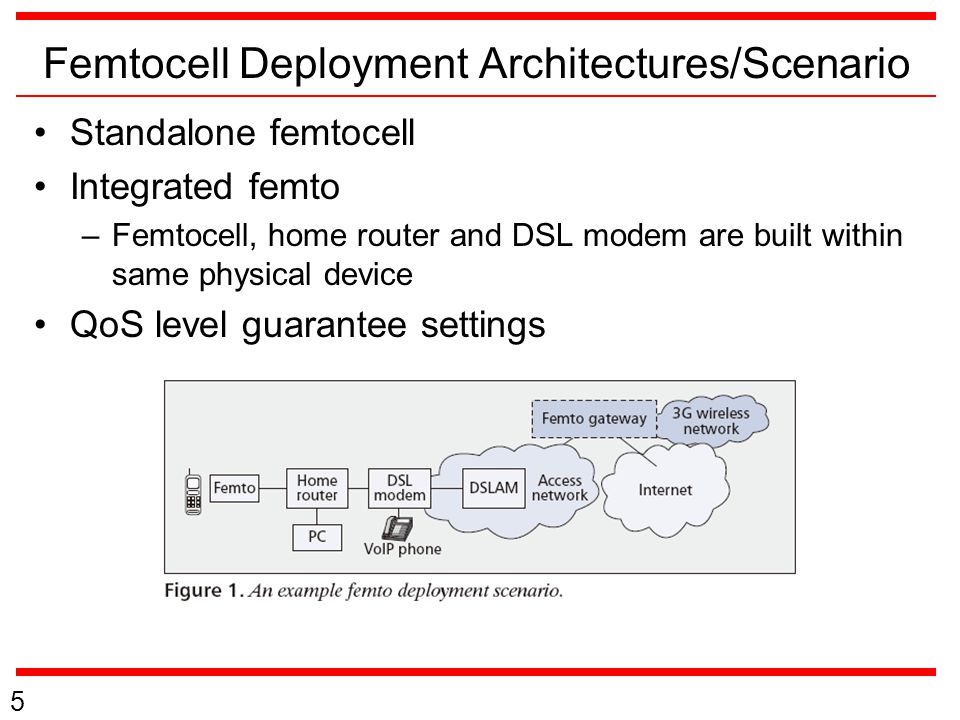 Femtocell Deployment Architectures/Scenario Standalone femtocell Integrated femto –Femtocell, home router and DSL modem are built within same physical