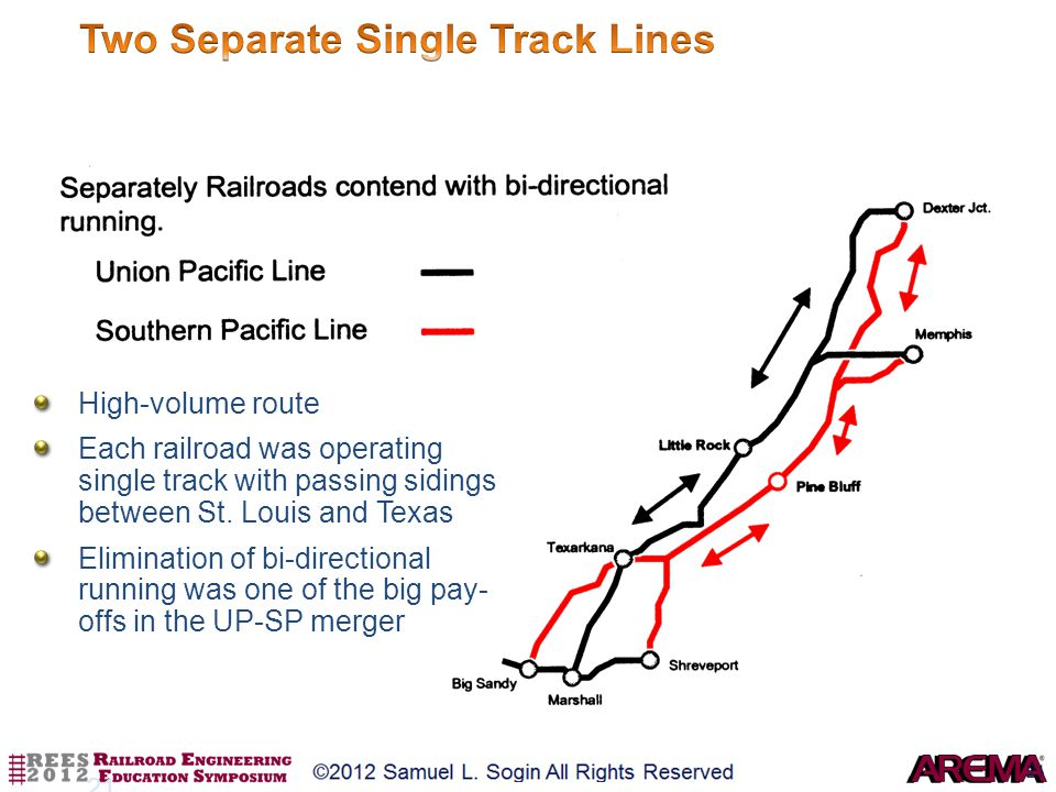 21 High-volume route Each railroad was operating single track with passing sidings between St. Louis and Texas Elimination of bi-directional running w
