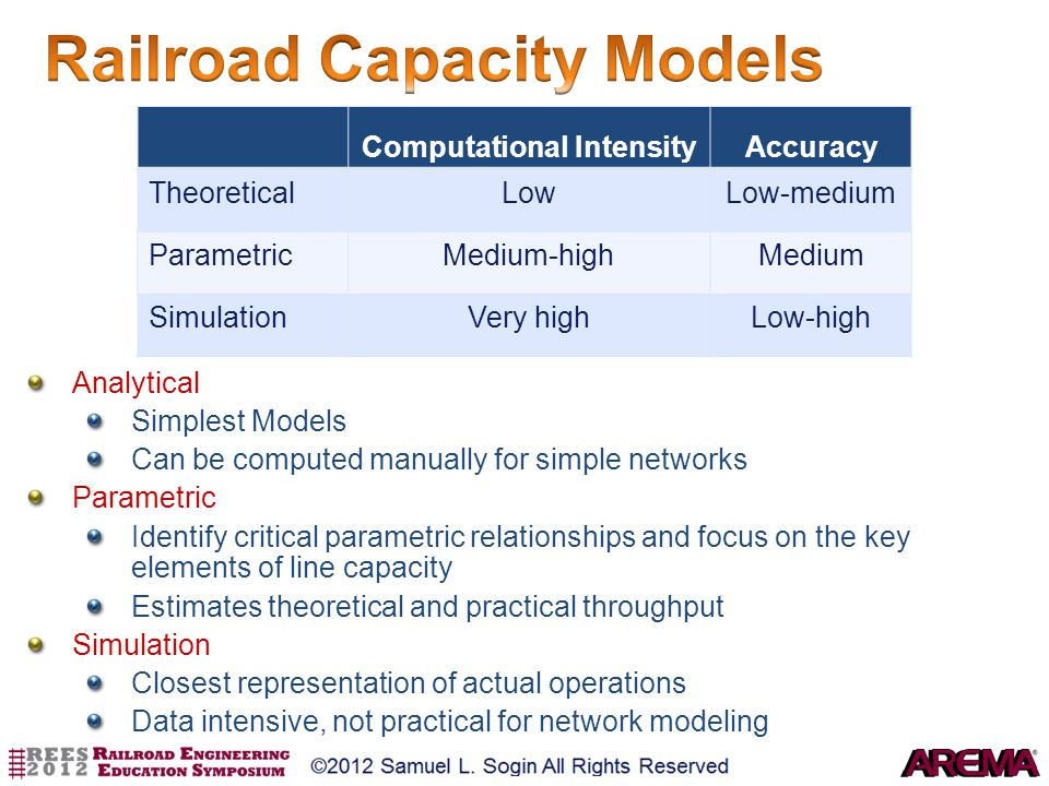 Analytical Simplest Models Can be computed manually for simple networks Parametric Identify critical parametric relationships and focus on the key ele