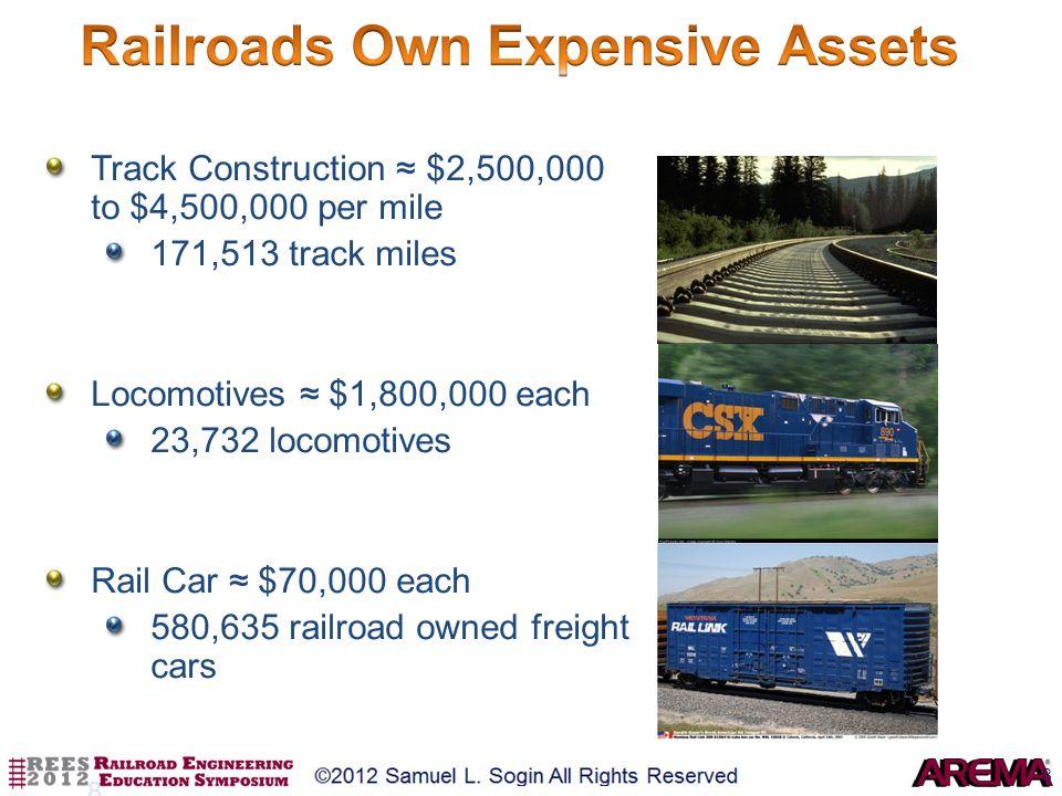 8 Track Construction $2,500,000 to $4,500,000 per mile 171,513 track miles Locomotives $1,800,000 each 23,732 locomotives Rail Car $70,000 each 580,63
