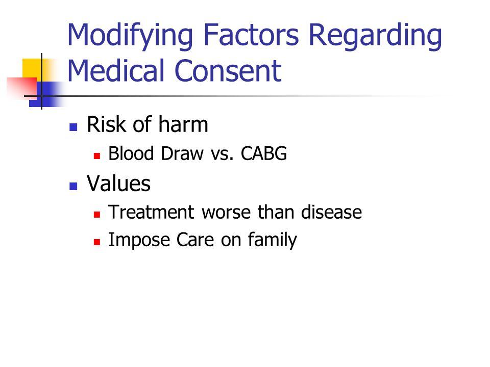 Modifying Factors Regarding Medical Consent Risk of harm Blood Draw vs.