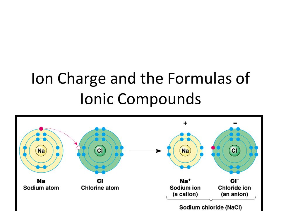 Practice Write the formulas for the compounds formed in each of the following: (a) silver and sulfur (b) magnesium and chlorine (c) zinc and bromine (d) calcium and nitrogen (e) calcium and nitrate
