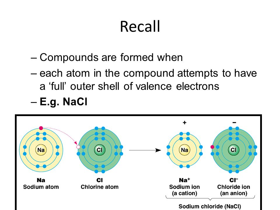 Ionic Compounds Form between a metal and a nonmetal