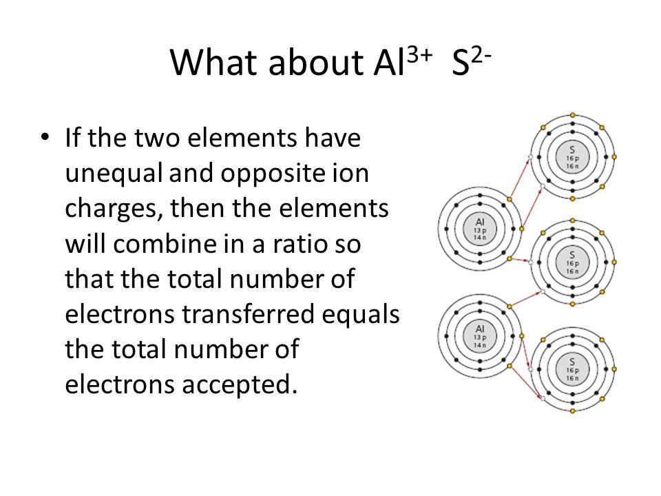 Example – Aluminum sulfide Aluminum – Al 3+ Combining Capacity = +3 Sulfur– S 2- Combining Capacity = -2 Ratio of combining capacities = 3 sulfurs for every 2 aluminums.