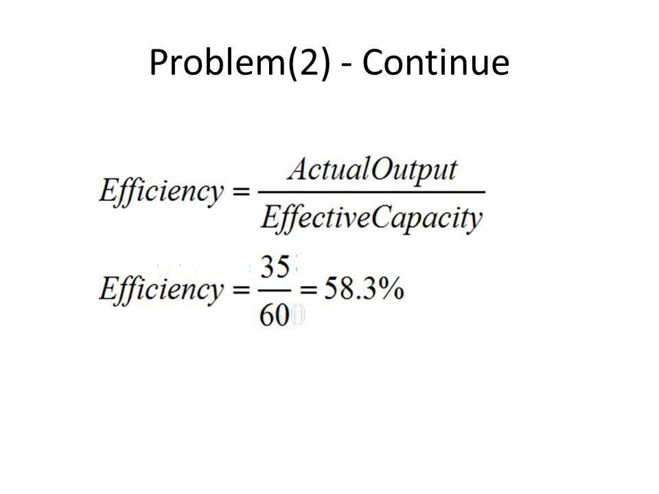 Problem(2) - Continue