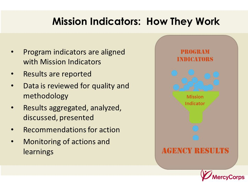 Mission Indicators: How They Work Program indicators are aligned with Mission Indicators Results are reported Data is reviewed for quality and methodology Results aggregated, analyzed, discussed, presented Recommendations for action Monitoring of actions and learnings Program Indicators Mission Indicator AGENCY RESULTS
