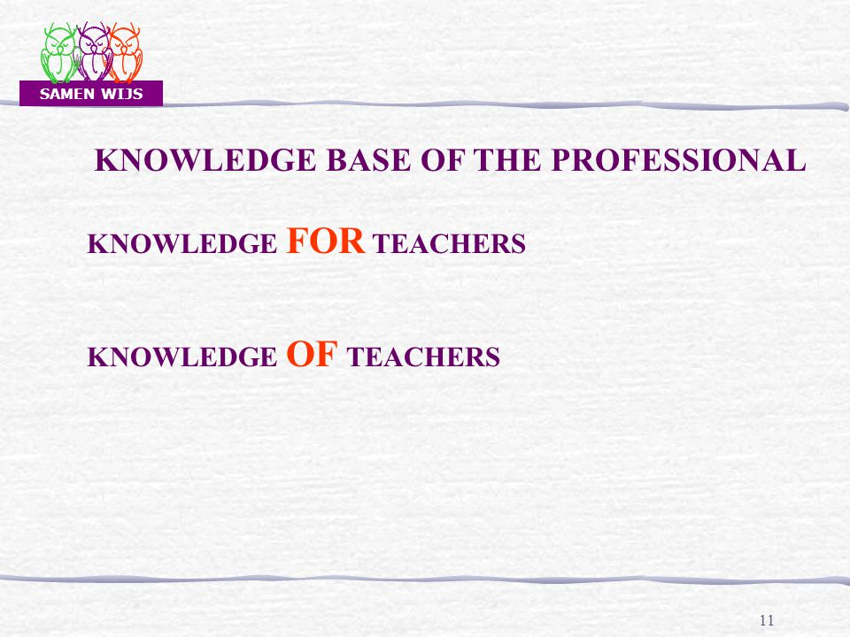 SAMEN WIJS 11 KNOWLEDGE FOR TEACHERS KNOWLEDGE OF TEACHERS KNOWLEDGE BASE OF THE PROFESSIONAL