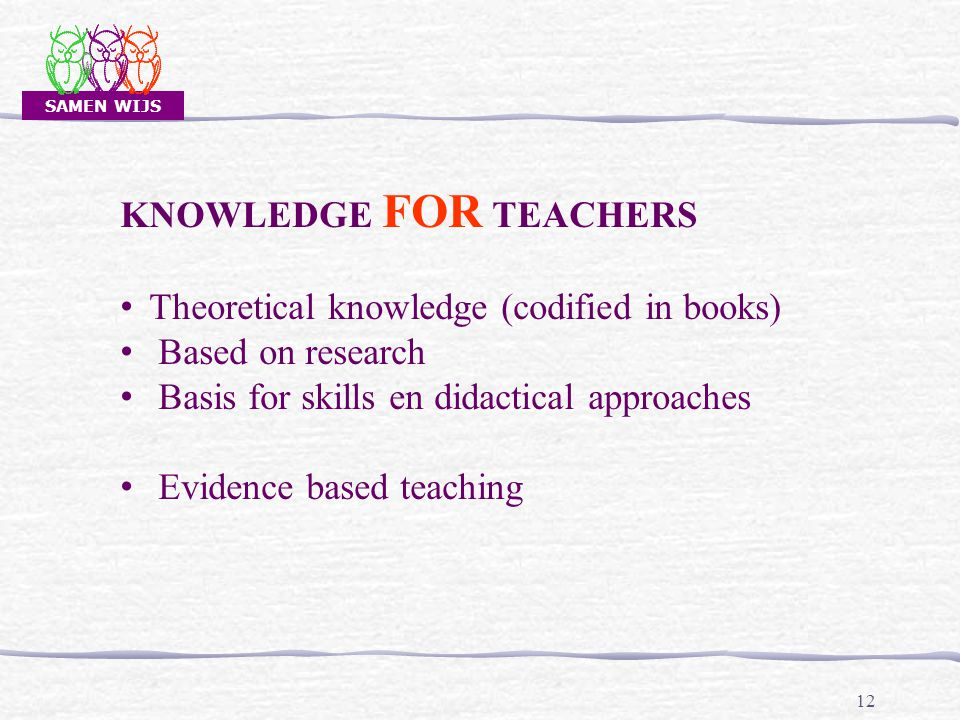 SAMEN WIJS 12 KNOWLEDGE FOR TEACHERS Theoretical knowledge (codified in books) Based on research Basis for skills en didactical approaches Evidence based teaching