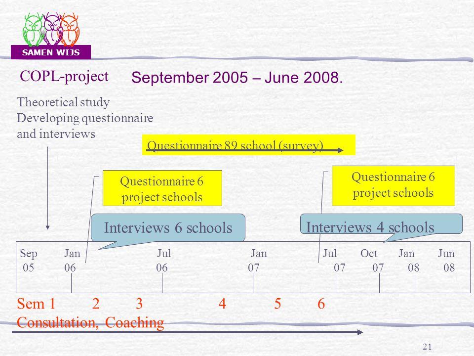 SAMEN WIJS 21 September 2005 – June 2008.