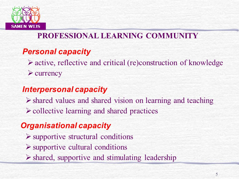 SAMEN WIJS Personal capacity active, reflective and critical (re)construction of knowledge currency Interpersonal capacity shared values and shared vision on learning and teaching collective learning and shared practices Organisational capacity supportive structural conditions supportive cultural conditions shared, supportive and stimulating leadership PROFESSIONAL LEARNING COMMUNITY 5