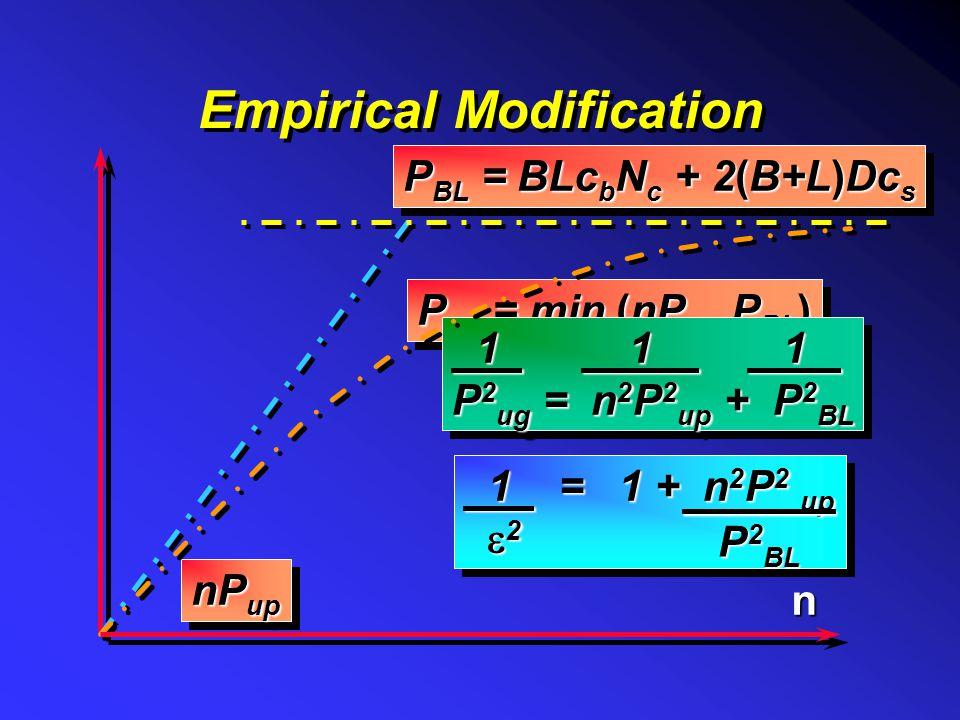 Flexible Cap P ug = min (nP up,P BL ) D L,B P BL = BLc b N c + 2(B+L)Dc s cscscscs cbcbcbcb Block Failure N c incl shape & depth factors