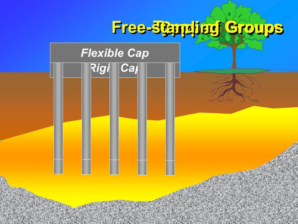 Efficiency, Soil Type Soil Type Clay Sand Rock Number of Piles, n Number of Piles, n n = 5 x 5 = 25 Spacing/Diameter Spacing/Diameter sd s/d typically > 2 to 3 Pile Cap