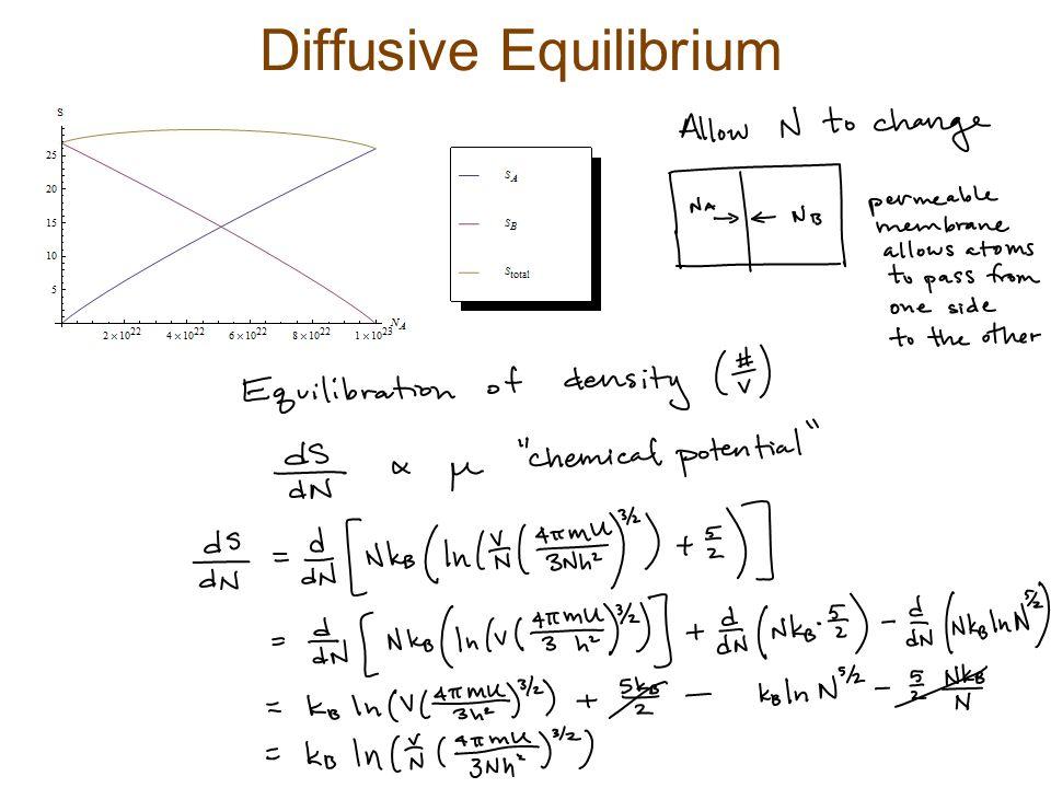 Diffusive Equilibrium