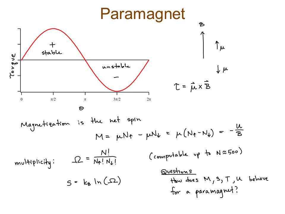 Paramagnet
